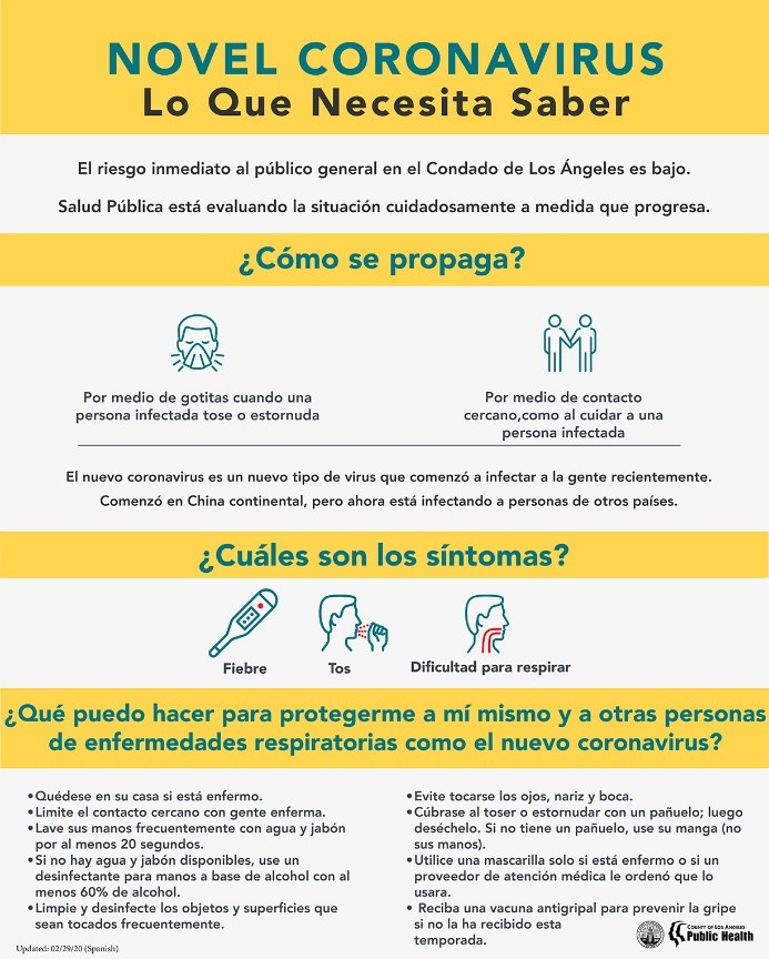 What you need to know in Spanish