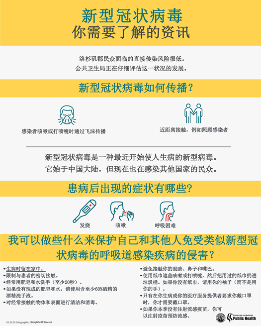 What you need to know in Chinese